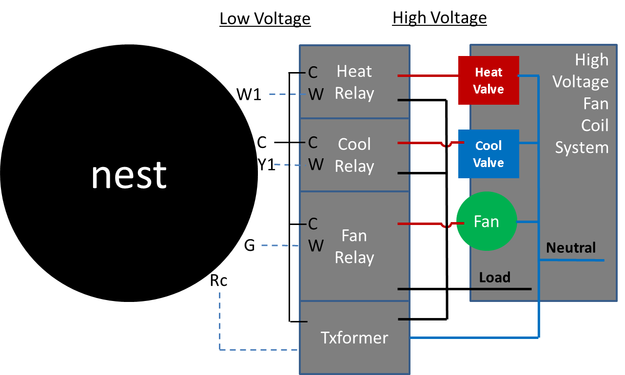 image gallery nest thermostat wiring diagram